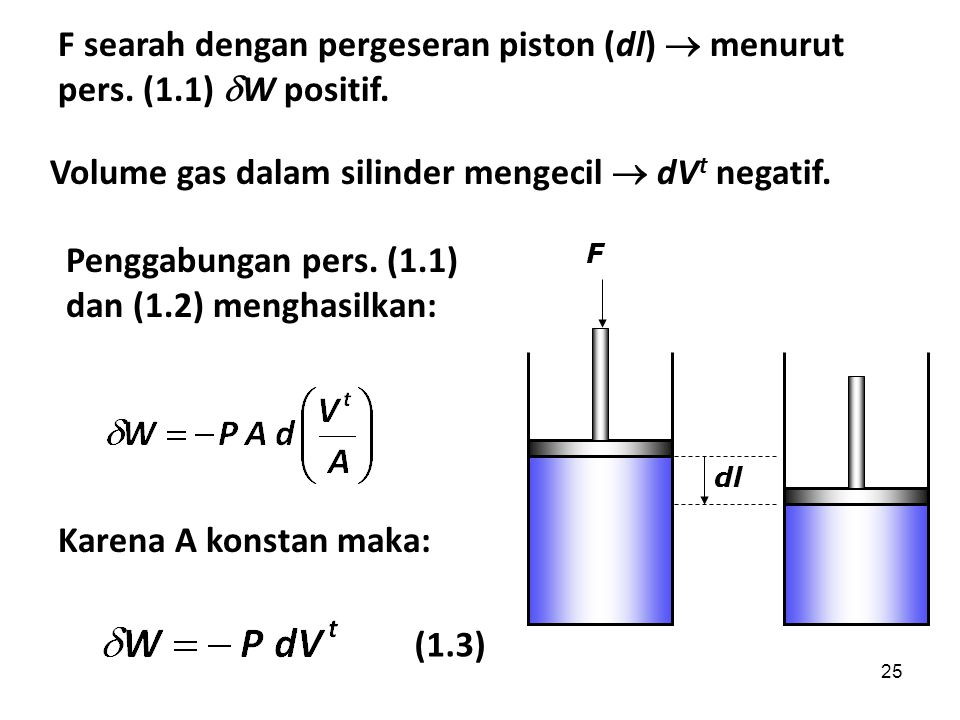 Volume gas dalam silinder mengecil  dVt negatif.