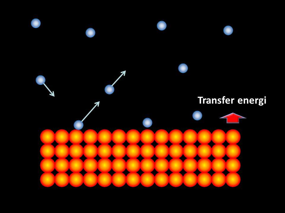 Transfer energi 35 35