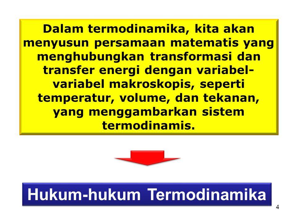 Hukum-hukum Termodinamika