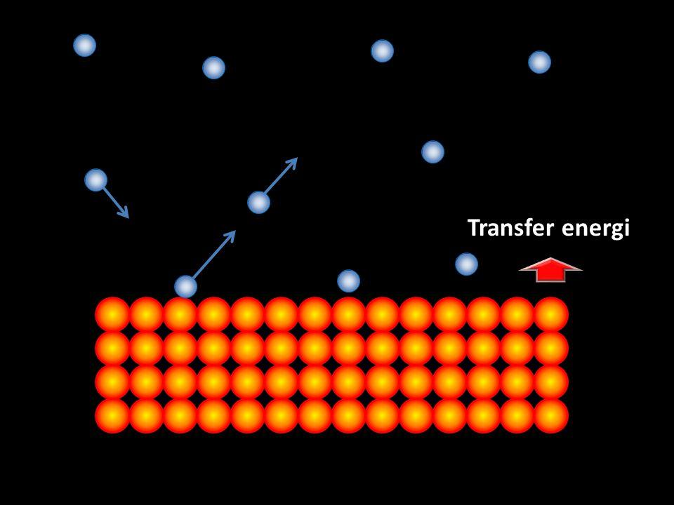 Transfer energi