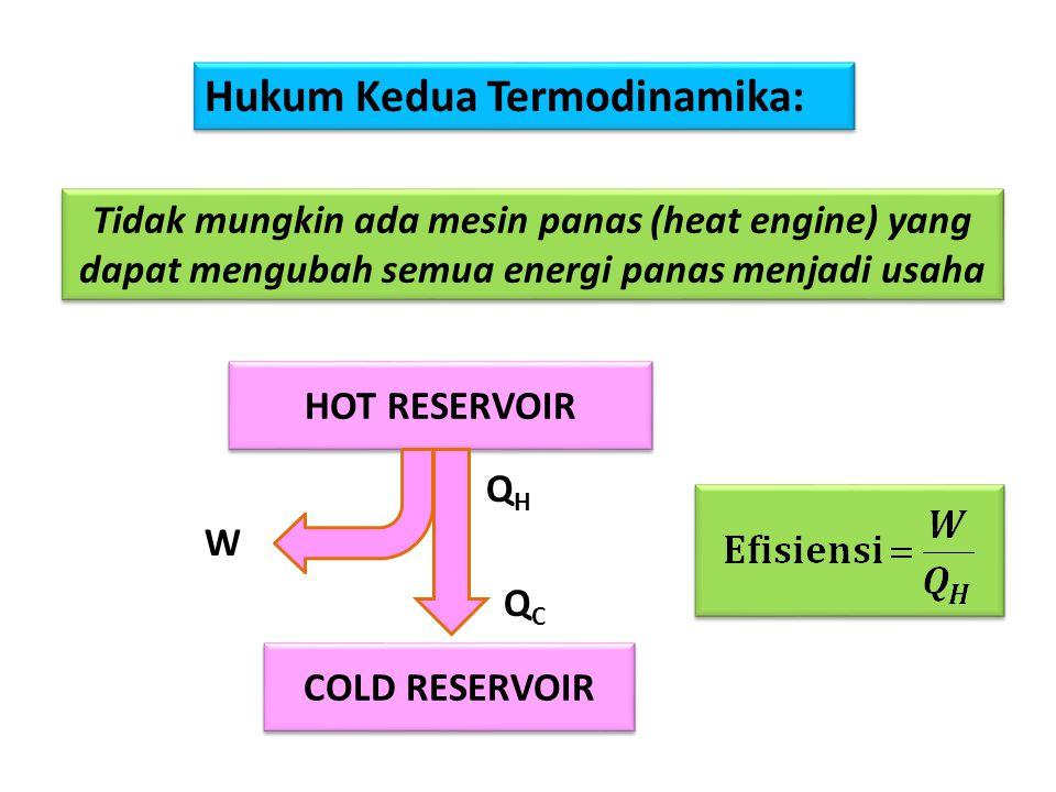 Hukum Kedua Termodinamika:
