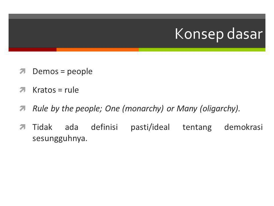 Konsep dasar Demos = people Kratos = rule