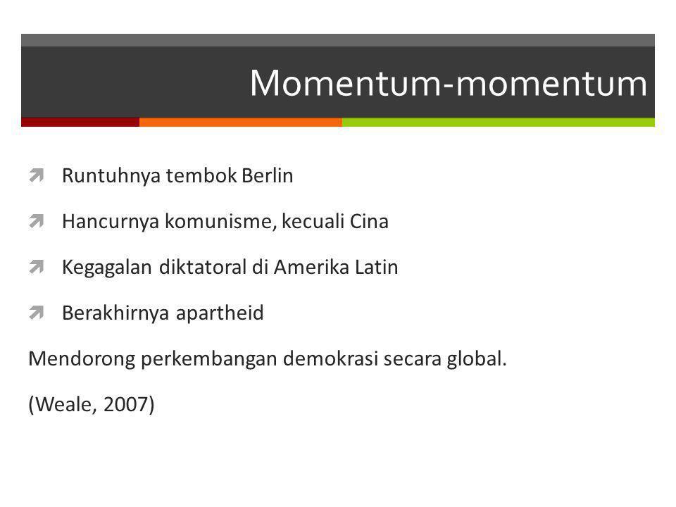 Momentum-momentum Runtuhnya tembok Berlin