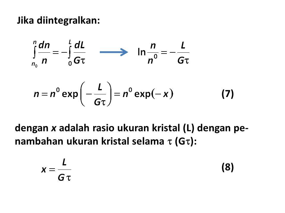 Jika diintegralkan: (7) dengan x adalah rasio ukuran kristal (L) dengan pe- nambahan ukuran kristal selama  (G):