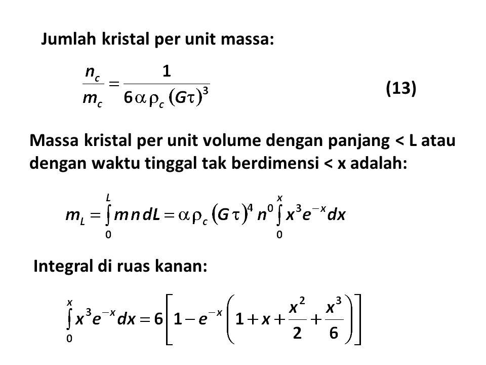 Jumlah kristal per unit massa: