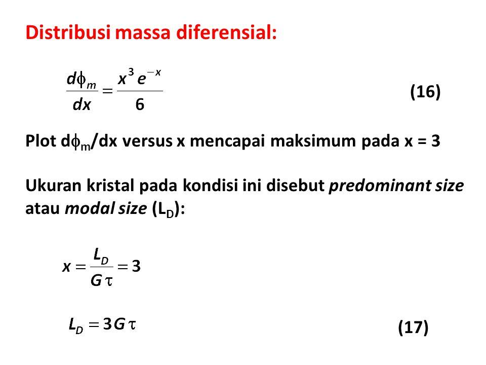 Distribusi massa diferensial:
