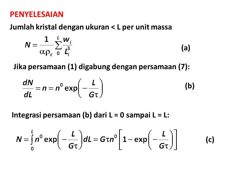 PENYELESAIAN Jumlah kristal dengan ukuran < L per unit massa (a)