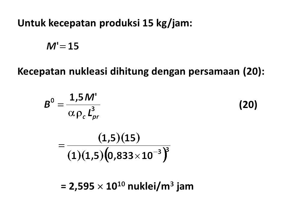 Untuk kecepatan produksi 15 kg/jam: