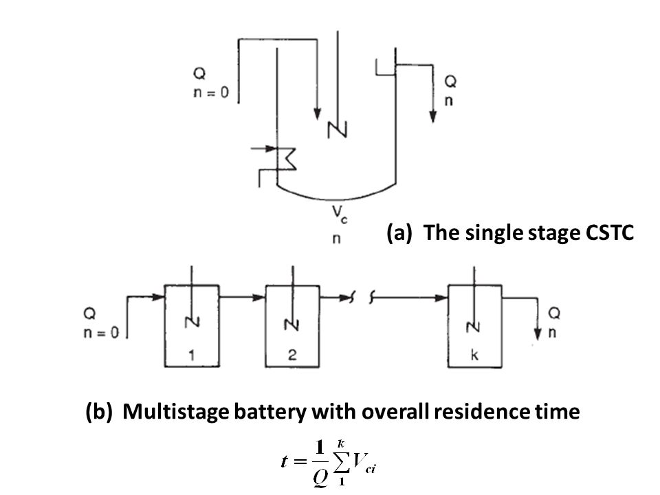 Multistage battery with overall residence time