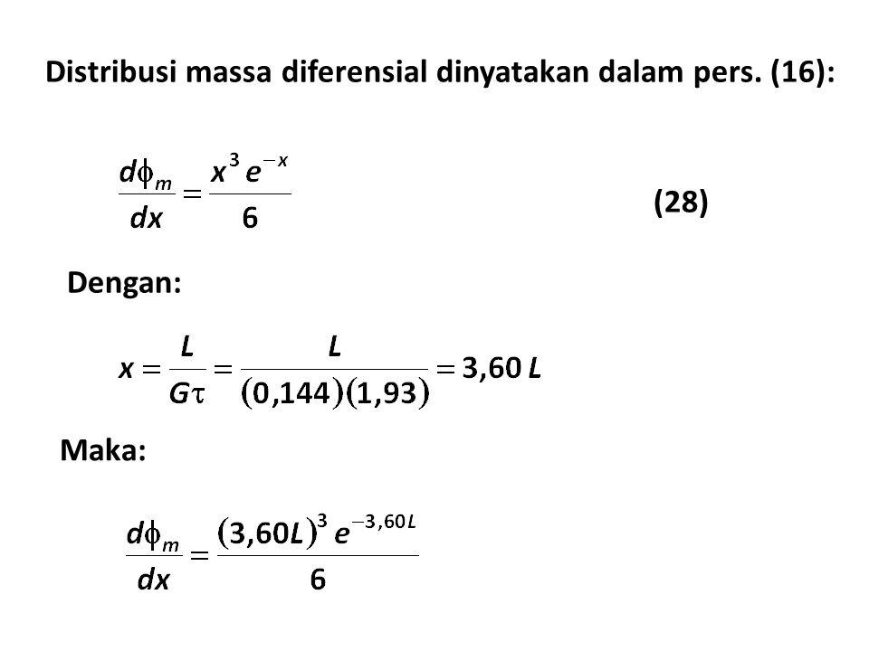 Distribusi massa diferensial dinyatakan dalam pers. (16):
