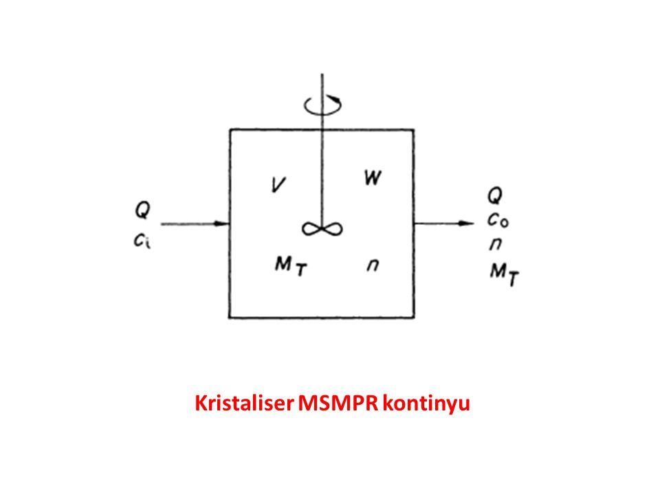 Kristaliser MSMPR kontinyu