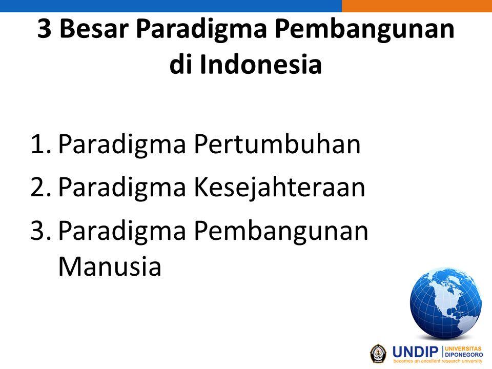 3 Besar Paradigma Pembangunan di Indonesia