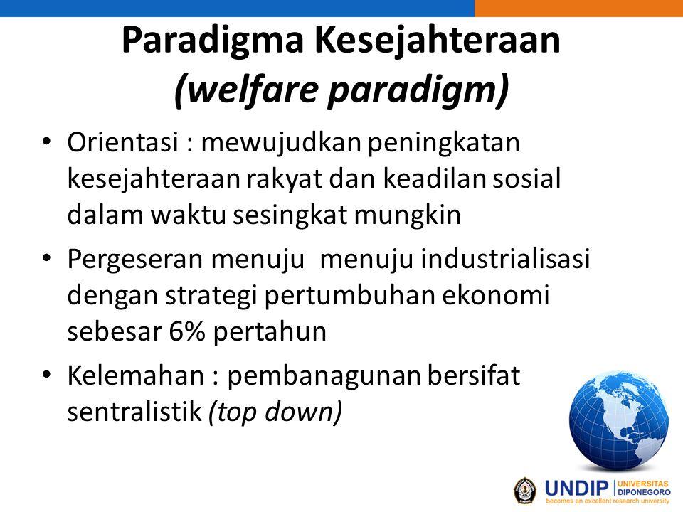 Paradigma Kesejahteraan (welfare paradigm)
