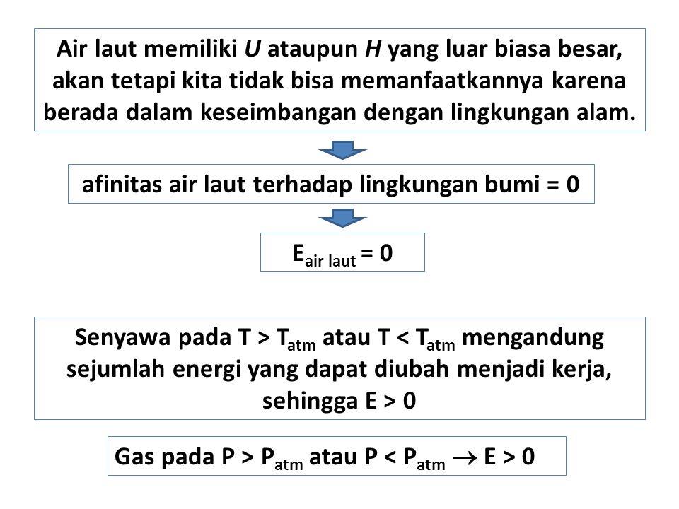 afinitas air laut terhadap lingkungan bumi = 0