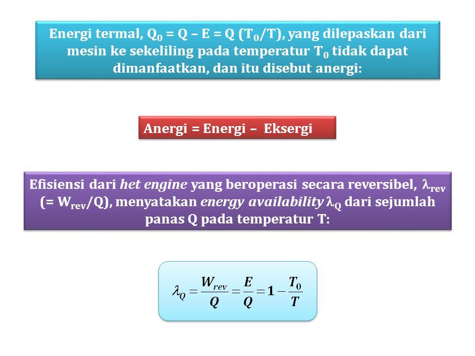 Energi termal, Q0 = Q – E = Q (T0/T), yang dilepaskan dari mesin ke sekeliling pada temperatur T0 tidak dapat dimanfaatkan, dan itu disebut anergi: