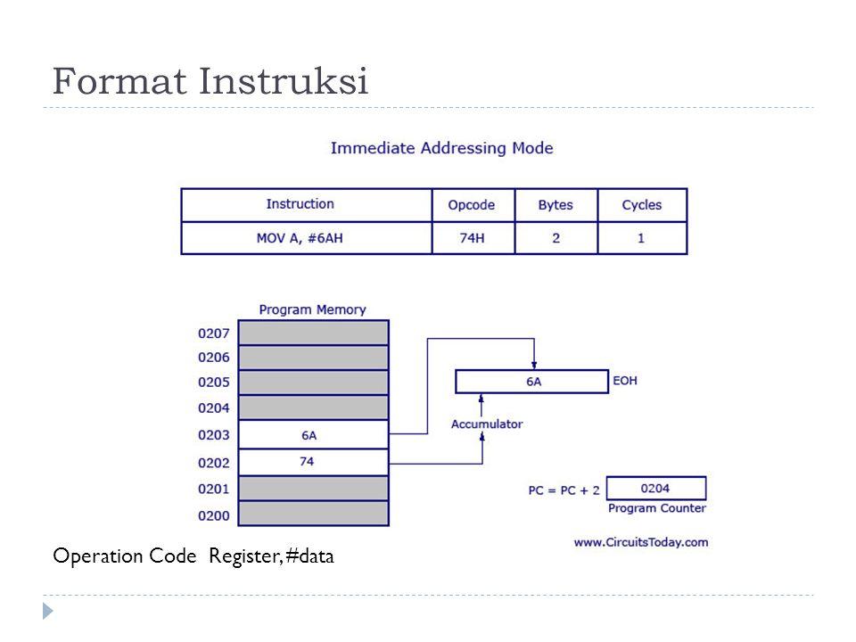 Format Instruksi Operation Code Register, #data