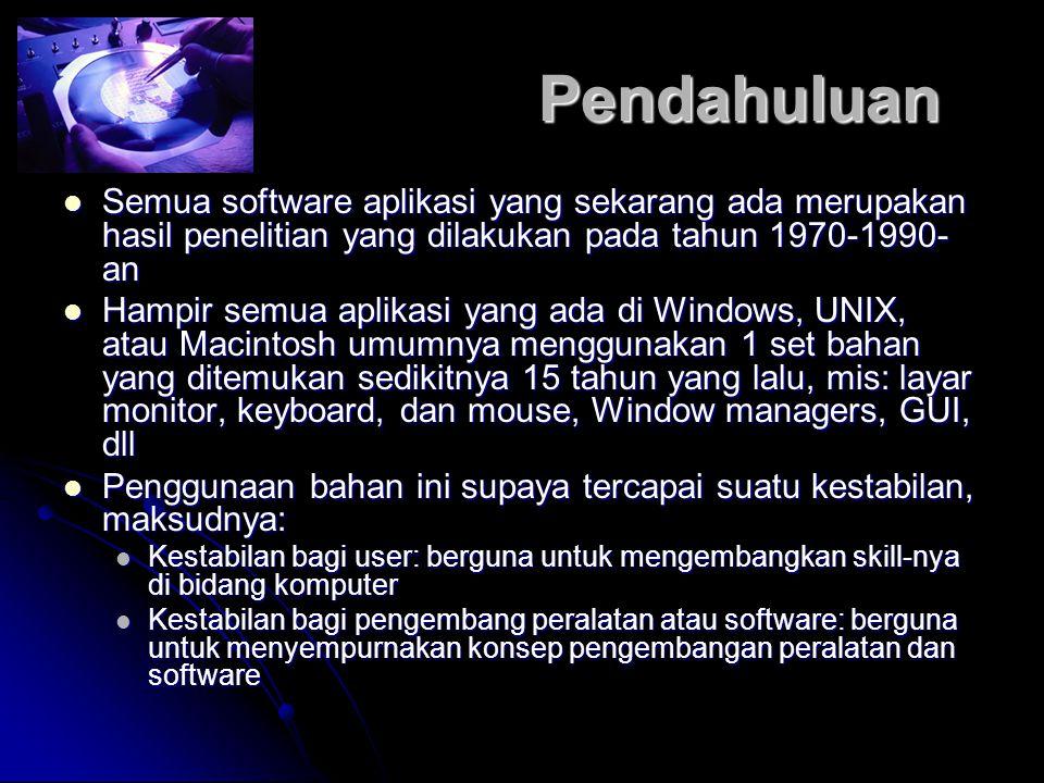 Pendahuluan Semua software aplikasi yang sekarang ada merupakan hasil penelitian yang dilakukan pada tahun 1970-1990-an.