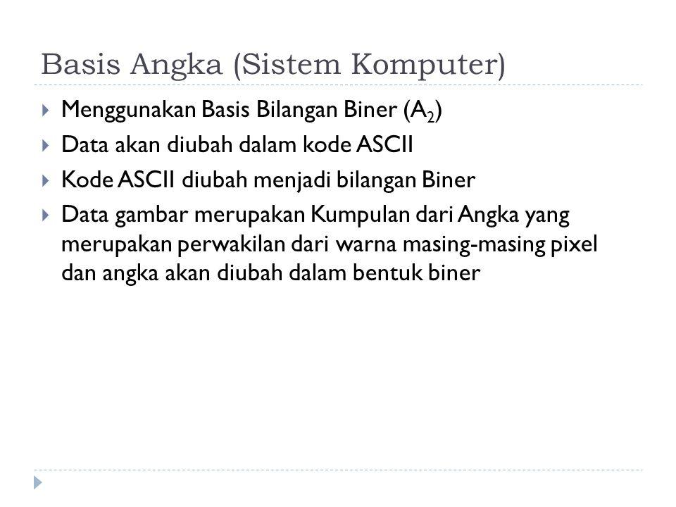 Basis Angka (Sistem Komputer)
