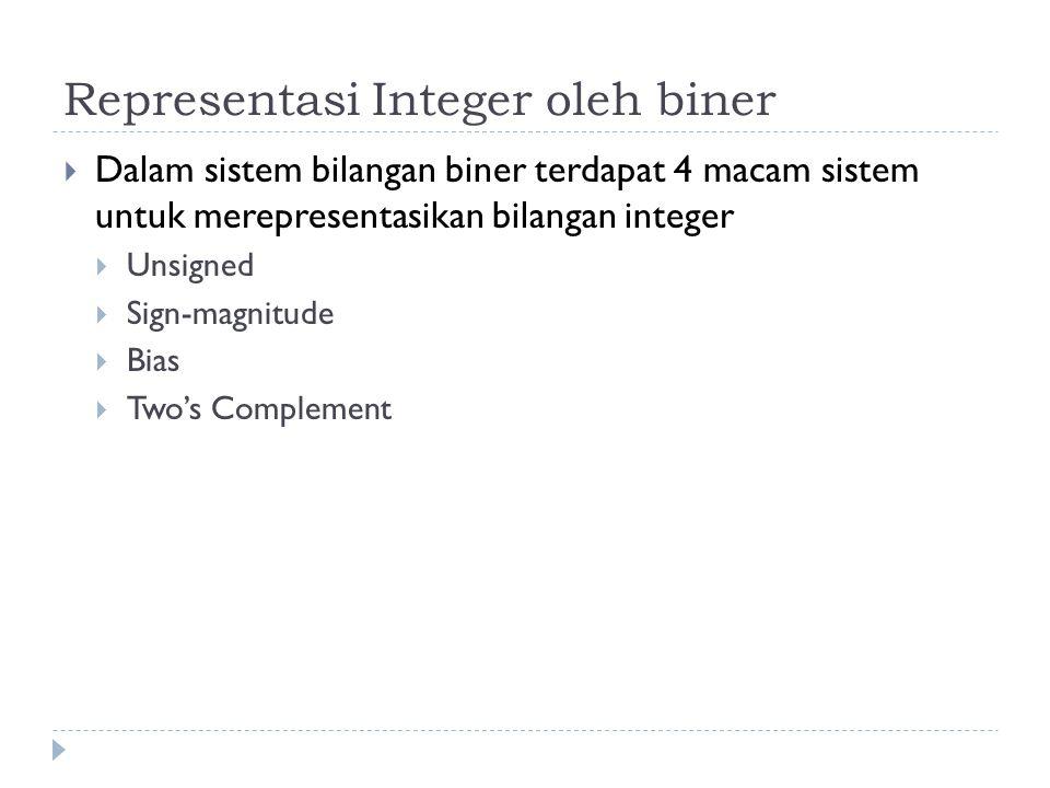 Representasi Integer oleh biner