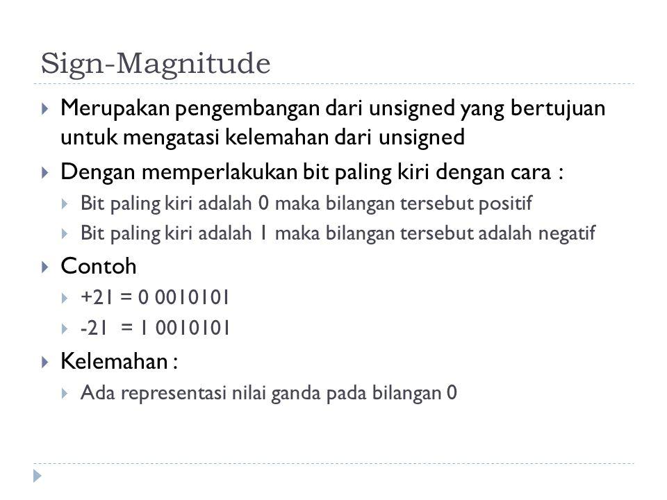 Sign-Magnitude Merupakan pengembangan dari unsigned yang bertujuan untuk mengatasi kelemahan dari unsigned.