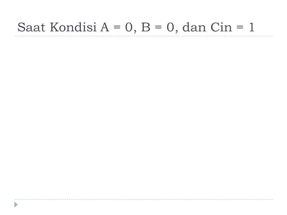 Saat Kondisi A = 0, B = 0, dan Cin = 1