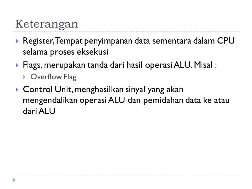 Keterangan Register, Tempat penyimpanan data sementara dalam CPU selama proses eksekusi. Flags, merupakan tanda dari hasil operasi ALU. Misal :