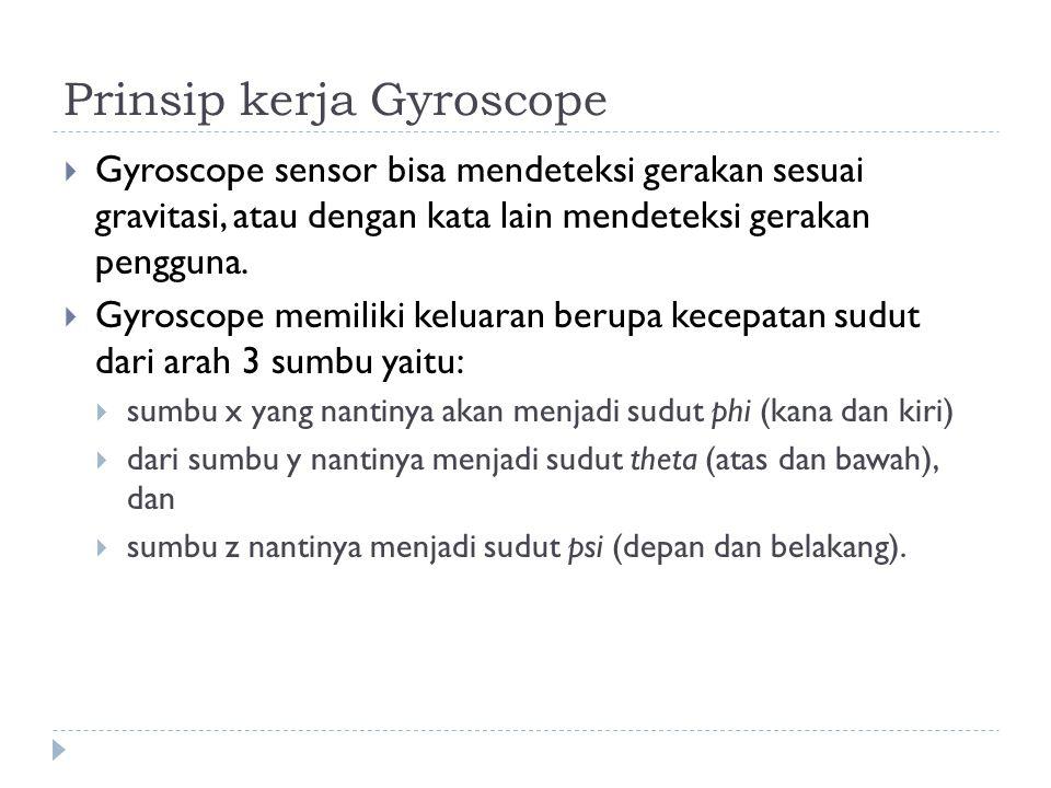 Prinsip kerja Gyroscope