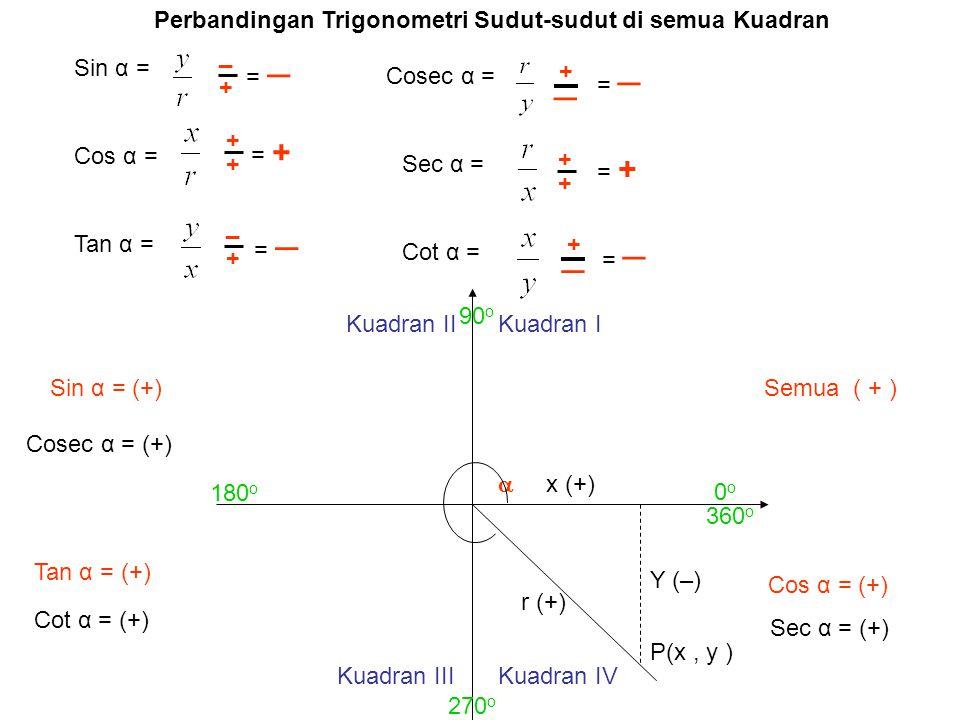 ─ ─ Perbandingan Trigonometri Sudut-sudut di semua Kuadran _ + Sin α =