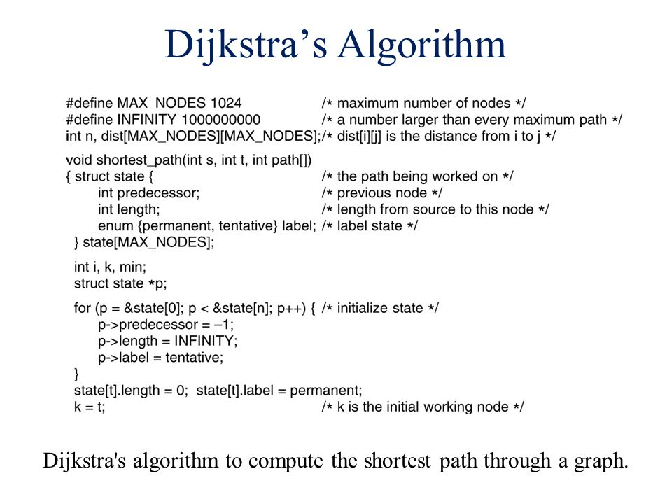 Dijkstra s algorithm to compute the shortest path through a graph.