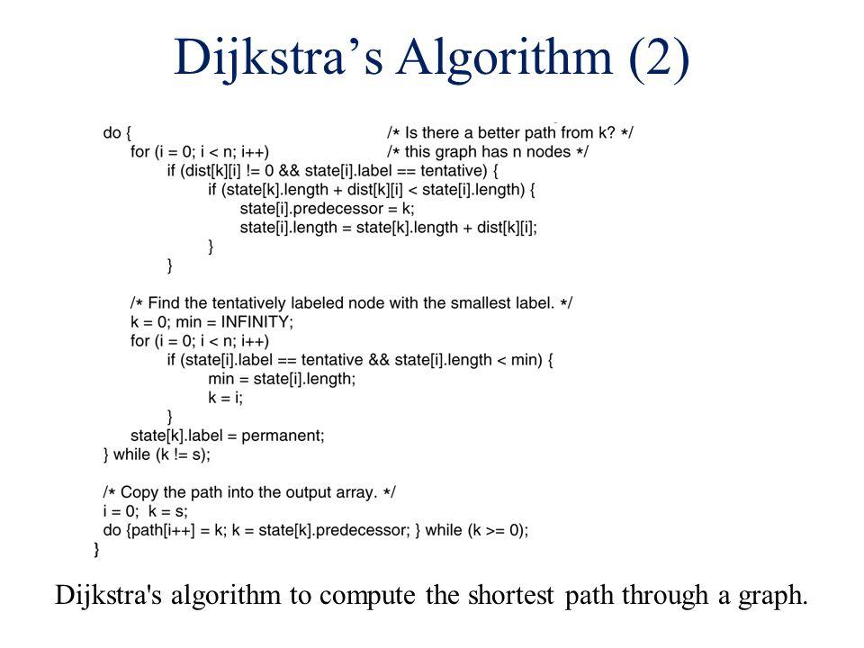 Dijkstra's Algorithm (2)