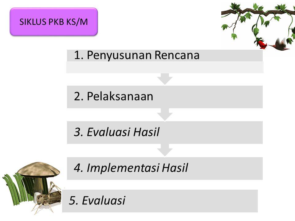 1. Penyusunan Rencana 2. Pelaksanaan 3. Evaluasi Hasil