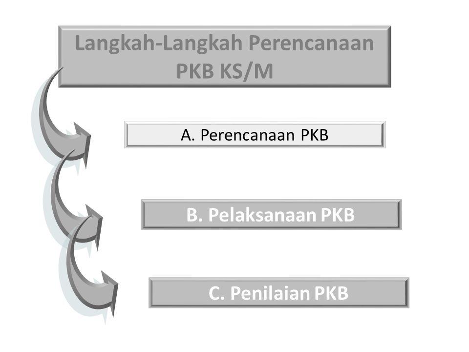 Langkah-Langkah Perencanaan PKB KS/M