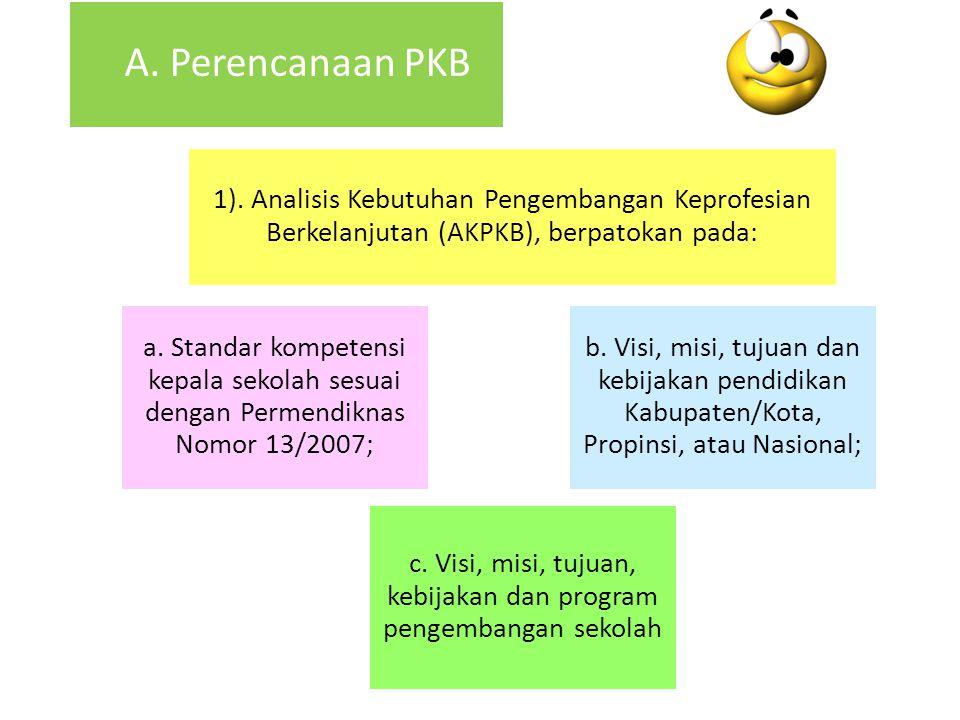 c. Visi, misi, tujuan, kebijakan dan program pengembangan sekolah