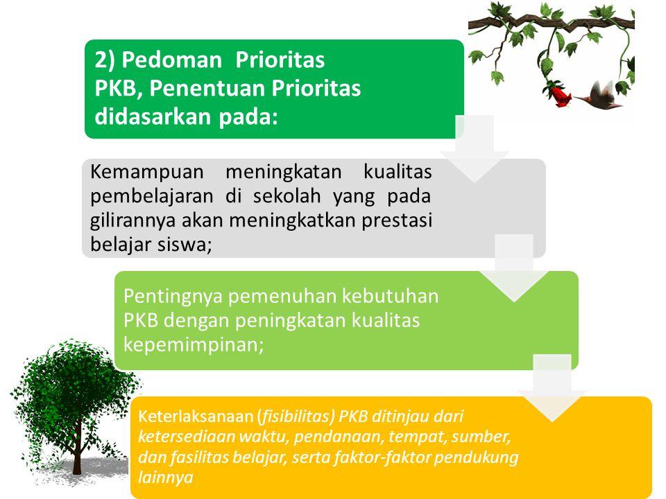 2) Pedoman Prioritas PKB, Penentuan Prioritas didasarkan pada:
