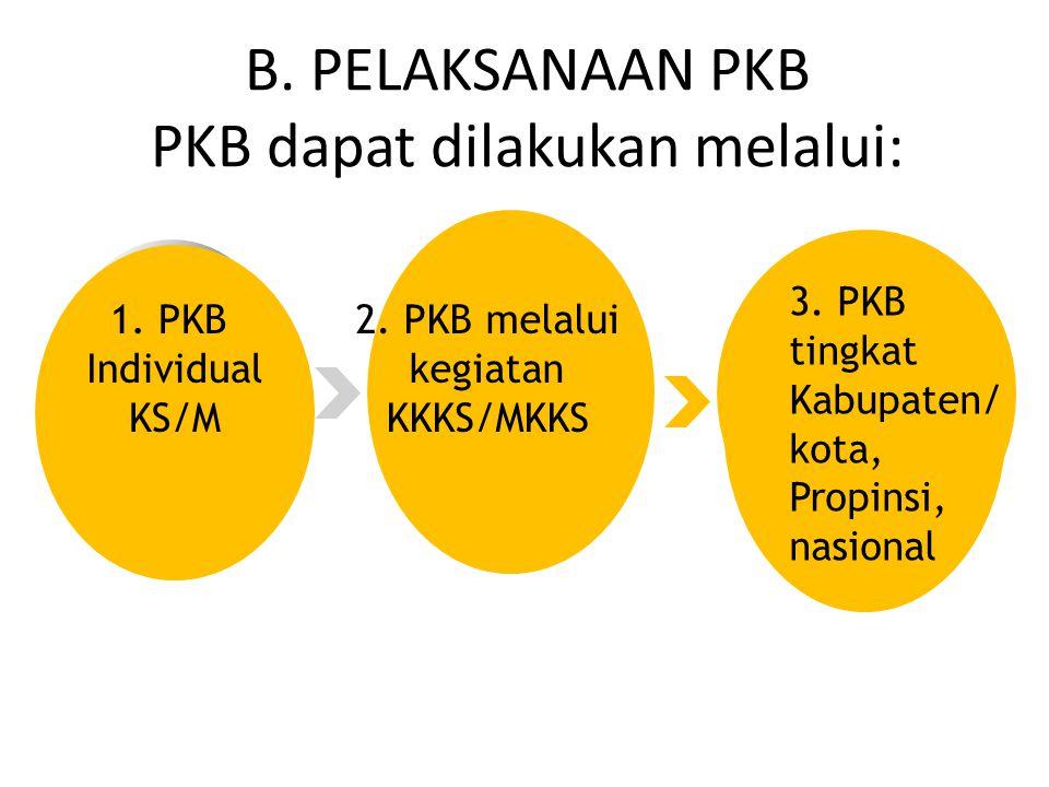 B. PELAKSANAAN PKB PKB dapat dilakukan melalui: