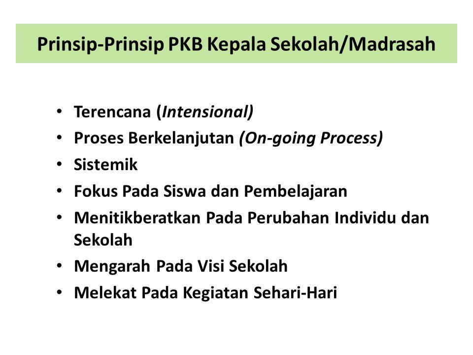 Prinsip-Prinsip PKB Kepala Sekolah/Madrasah