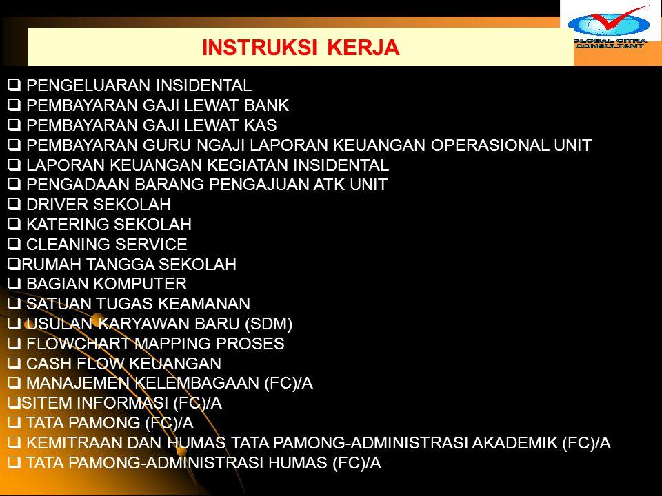 INSTRUKSI KERJA PENGELUARAN INSIDENTAL PEMBAYARAN GAJI LEWAT BANK
