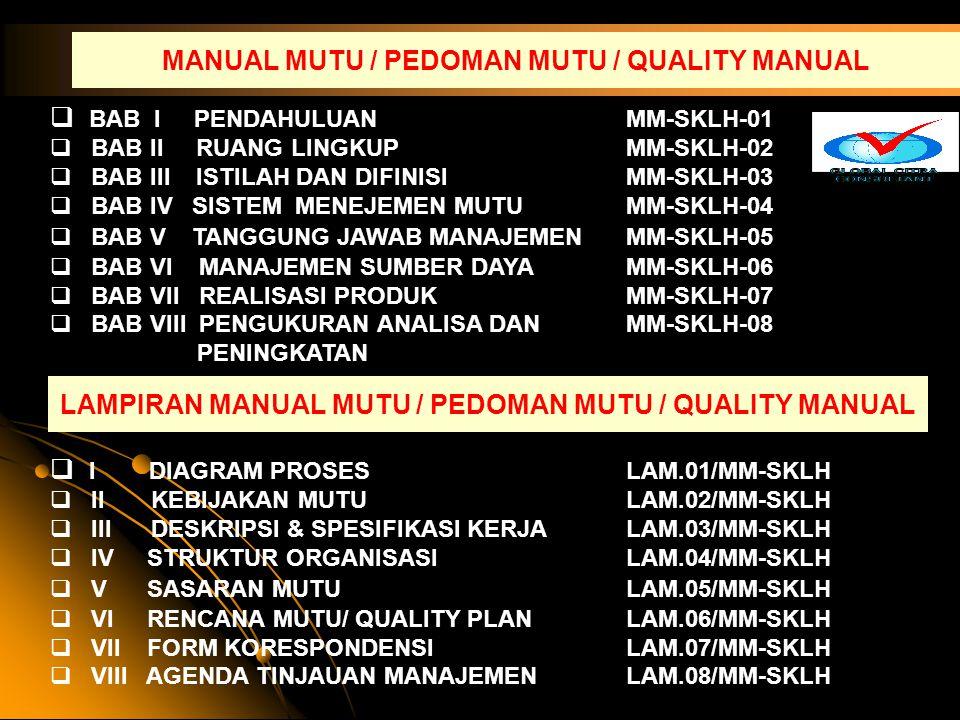MANUAL MUTU / PEDOMAN MUTU / QUALITY MANUAL