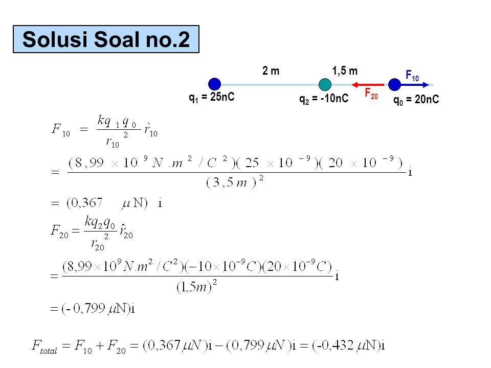 Solusi Soal no.2 2 m 1,5 m q1 = 25nC q2 = -10nC q0 = 20nC F20 F10