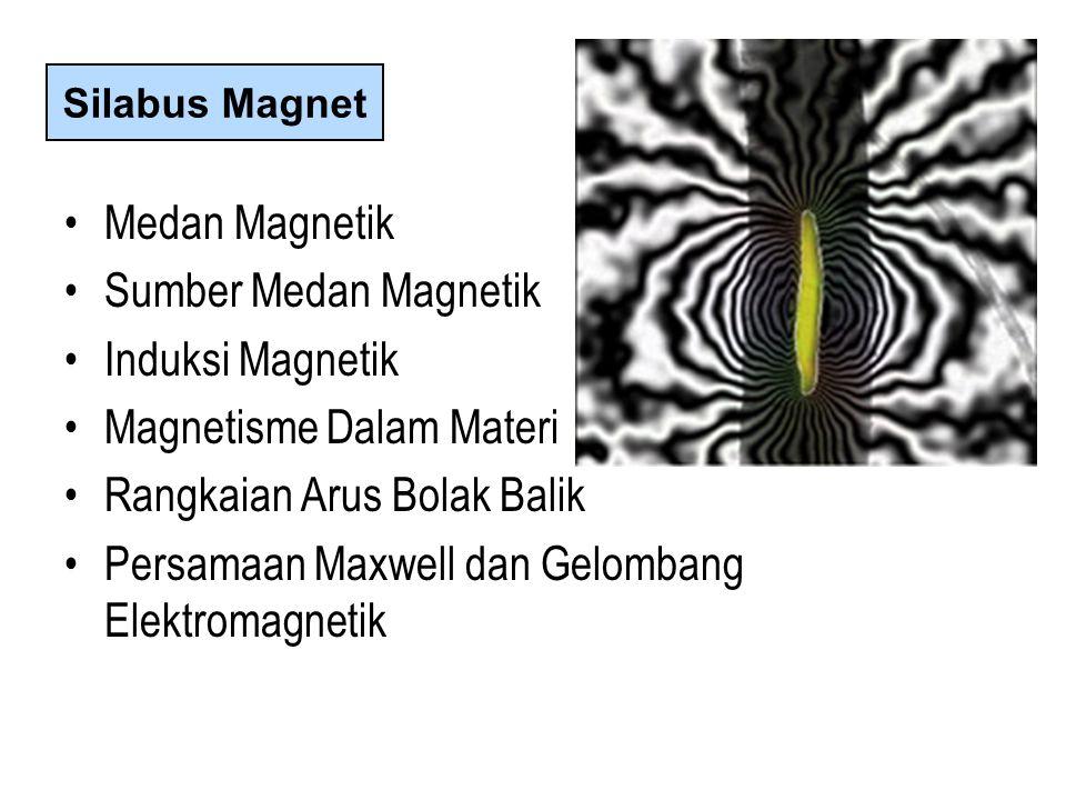 Magnetisme Dalam Materi Rangkaian Arus Bolak Balik