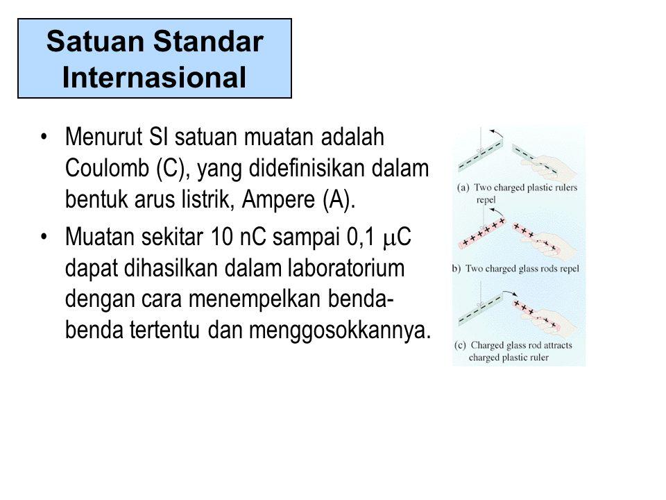 Satuan Standar Internasional