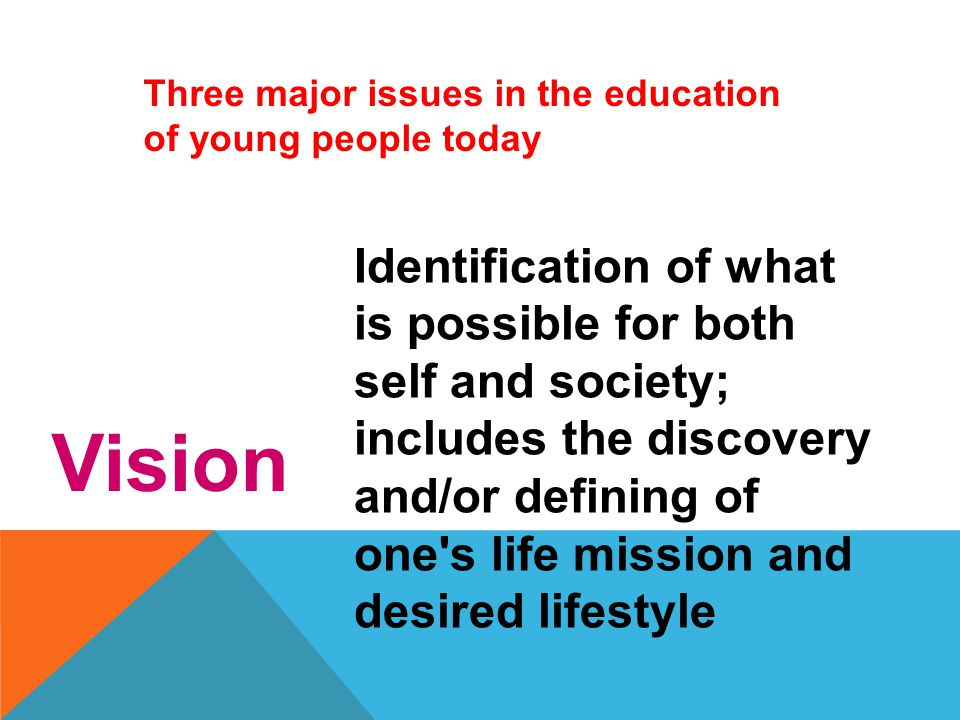 Three major issues in the education of young people today