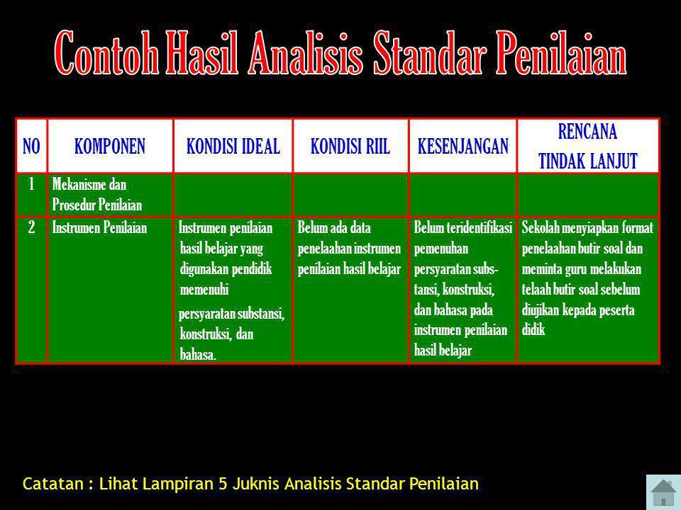 Contoh Hasil Analisis Standar Penilaian