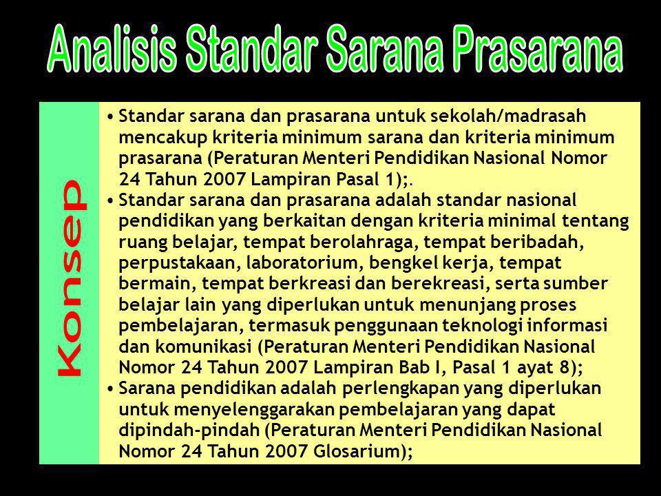 Analisis Standar Sarana Prasarana