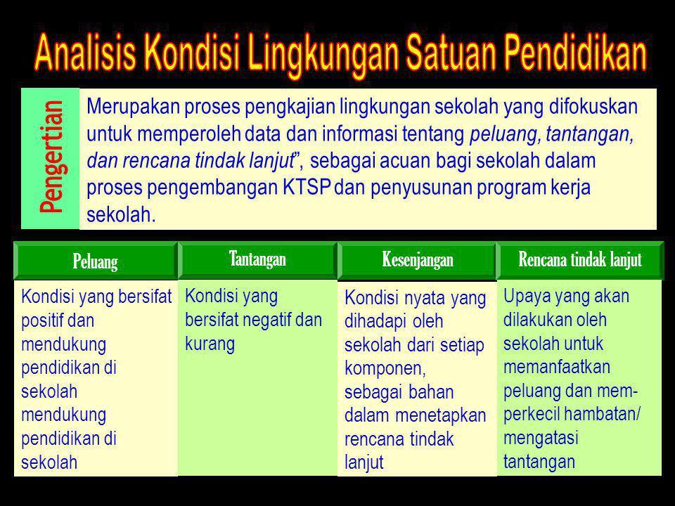 Analisis Kondisi Lingkungan Satuan Pendidikan