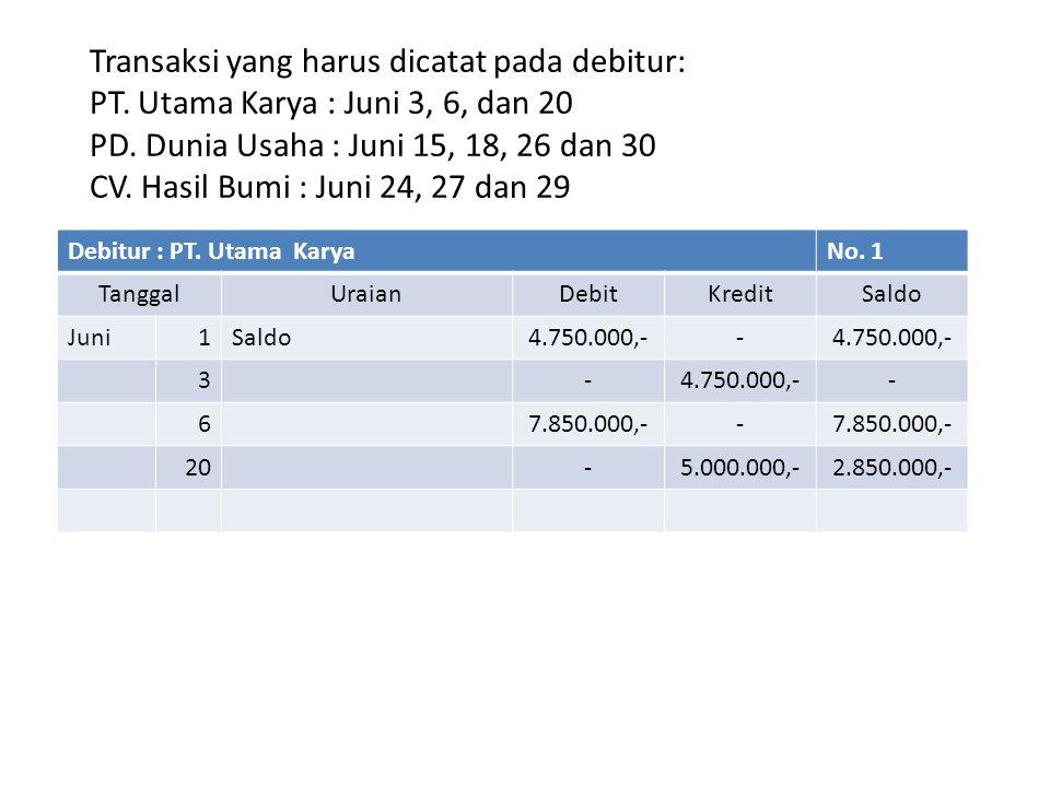 Transaksi yang harus dicatat pada debitur: PT