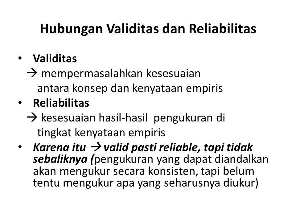 Hubungan Validitas dan Reliabilitas