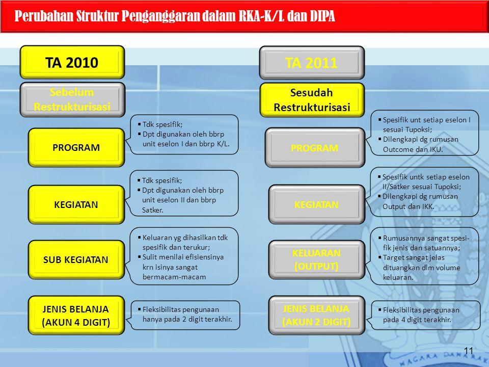 TA 2010 TA 2011 Perubahan Struktur Penganggaran dalam RKA-K/L dan DIPA