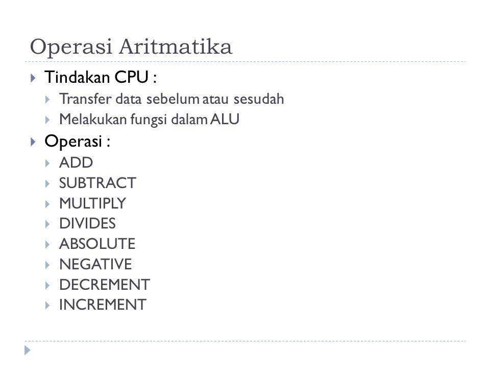 Operasi Aritmatika Tindakan CPU : Operasi :