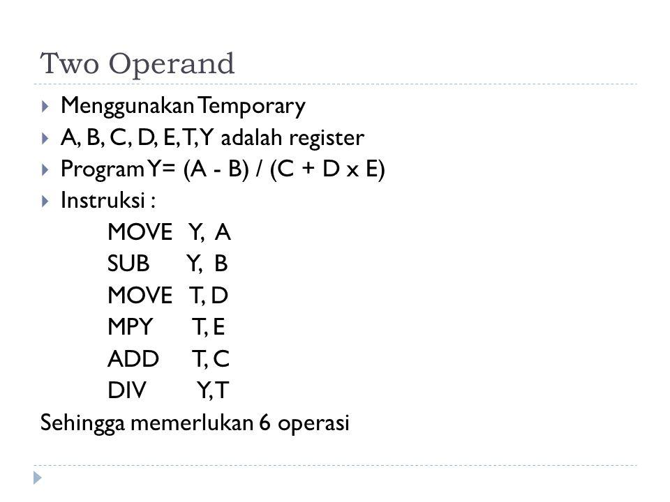 Two Operand Menggunakan Temporary A, B, C, D, E, T, Y adalah register